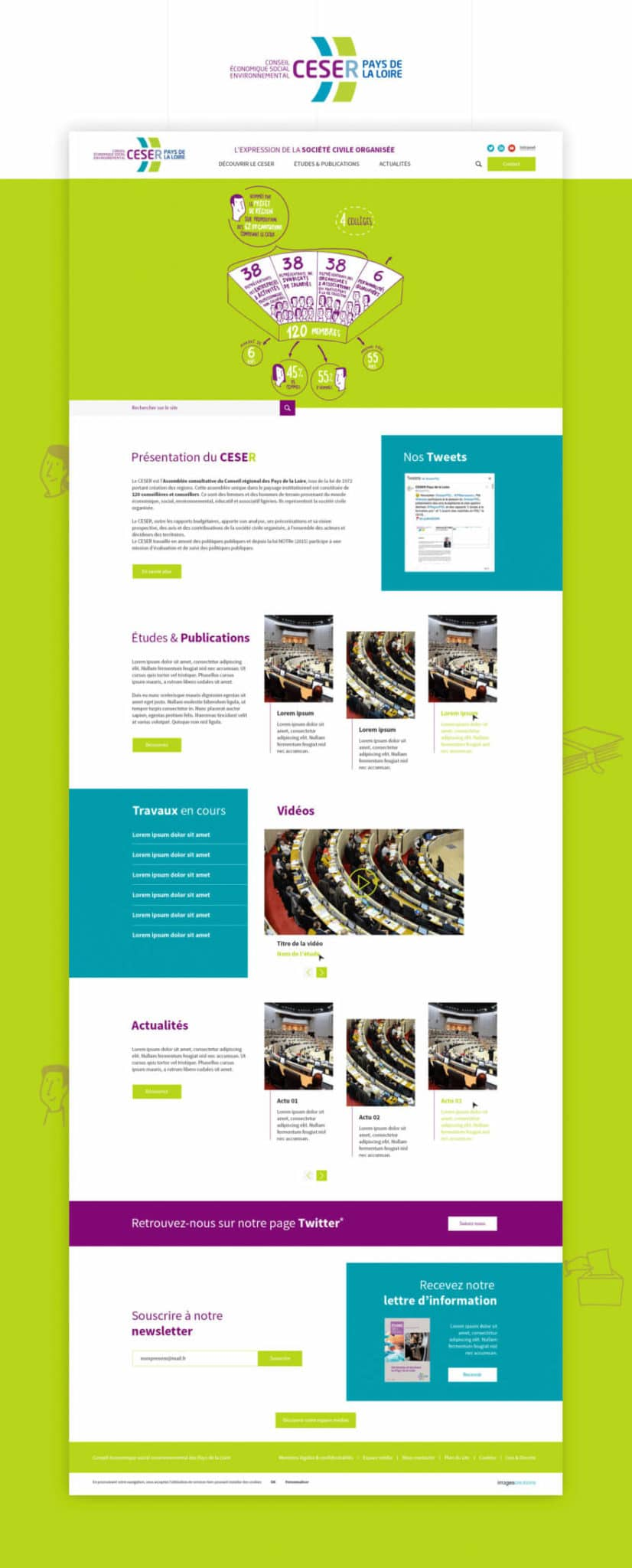 Site web Ceser