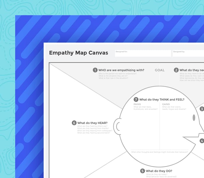 Experience Map UX UI